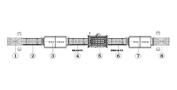 双异型砂光機連線方案